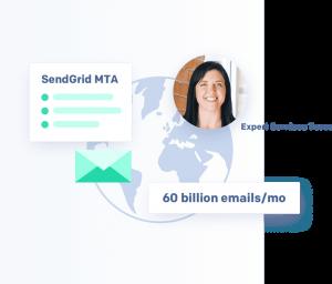 Sendgrid SMTP relay